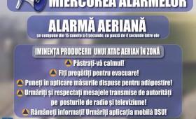 Miercurea alarmelor