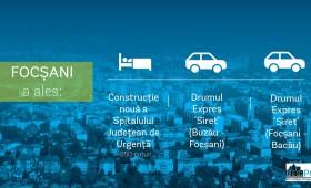 Focșănenii cer în disperare spital și autostradă care să lege Focșaniul de București și de Moldova,pentru care pesediștii nu au depus nici un proiect la UE